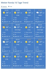 Oh yeah, I almost forgot... The brilliant weather forcast!! :)